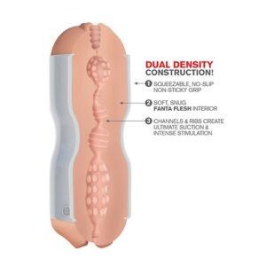 PDX Tight Grip Pussy/Mouth Masturbator-6768